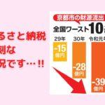 【提言】ふるさと納税の活用について-現在の課題と新たな提案【京都市のふるさと納税】